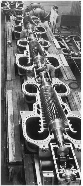 Fig 7: Axial Flow Compressor