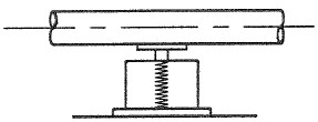 Bottom support type