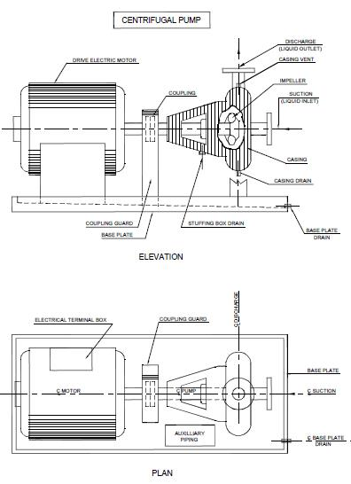 Fig CPP1: Centirfugal pump drawing (Type-1)