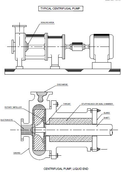 Fig CPP2: Centirfugal pump drawing (Type-2)