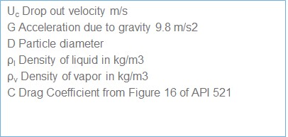Drop out velocity