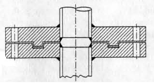 Flange tongue groove joint (TG)