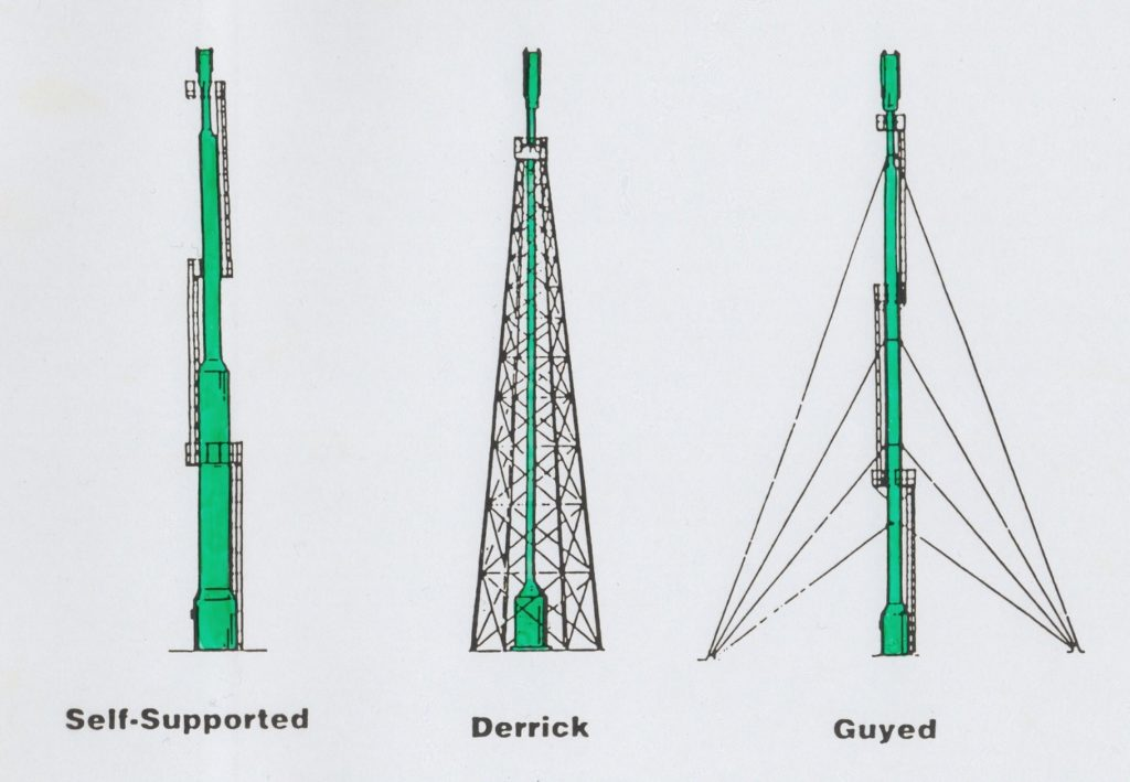 Flare Stack Support