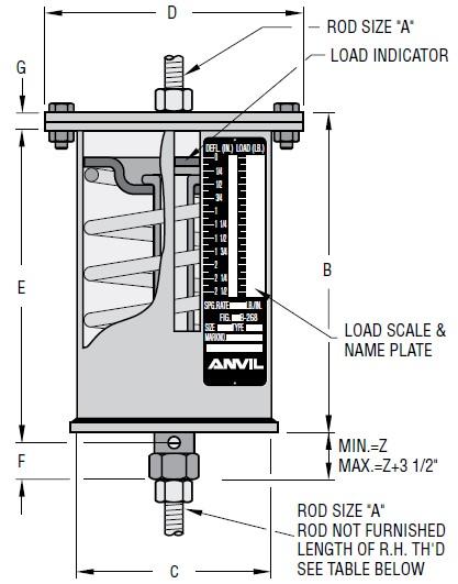 Installation height