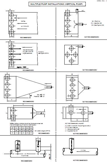 Fig CPP14: Multiple pump installation (Vertical pumps)