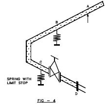 Pipe support 4