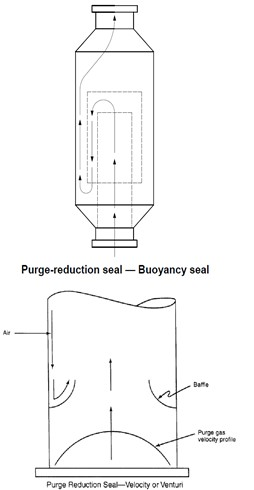 Purge Reduction Seal