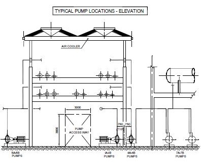 Fig CPP6: Typical pump locations-Elevation