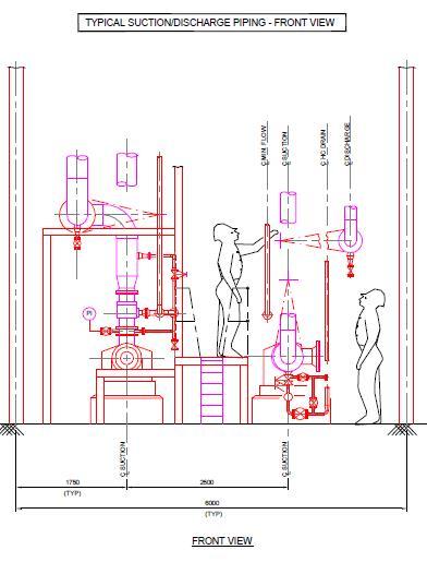 centrifugal pump piping design layout  piping engineering